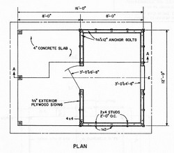 4 Types of Free Shed Blueprints