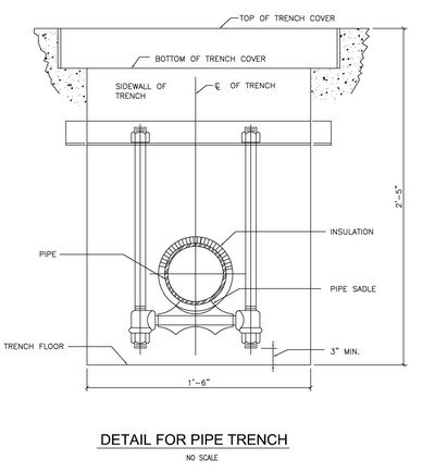 civil engineering drawings